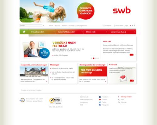 SWB Screenshot
